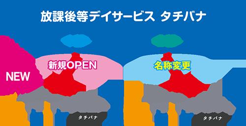 新事業のイメージ図